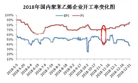 简述2018年环保政策对硬胶市场的影响