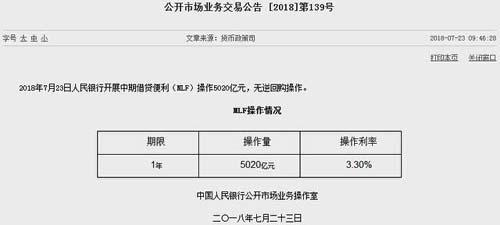 """央行投放5020亿元""""麻辣粉""""(MLF)在市场上意欲何为?"""