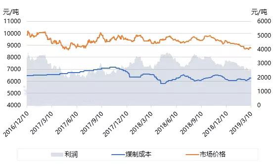 中国实施更大规模减税将对聚乙烯行业带来什么样的影响?